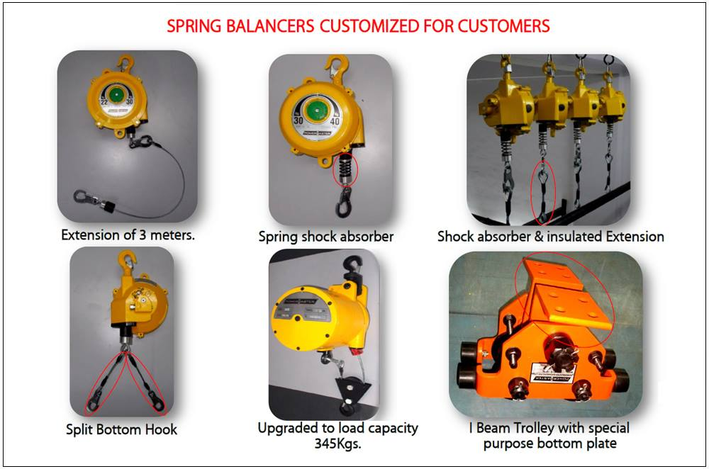 Customisation of spring balancers