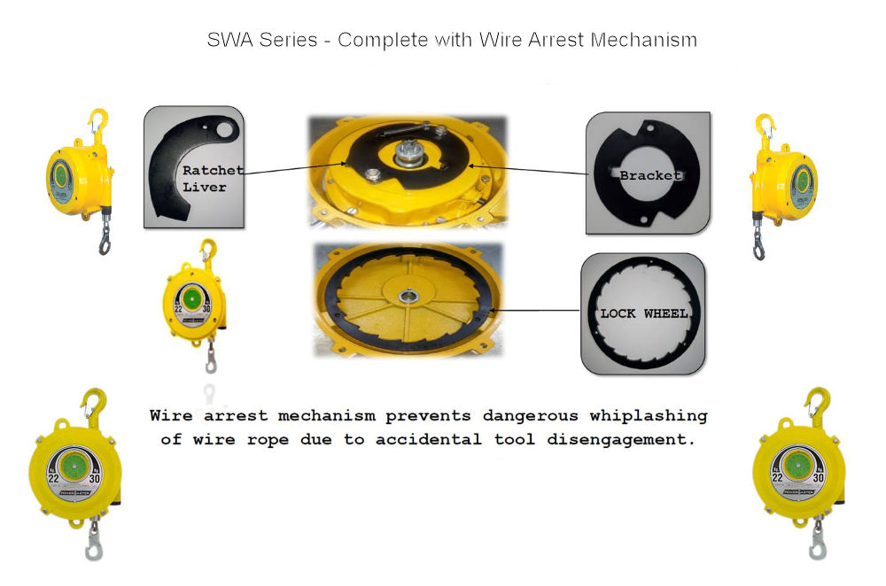 The swa series spring balancers with auto arrest mechanism